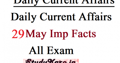 Daily Current Affairs 29 May Imp Facts All Exam