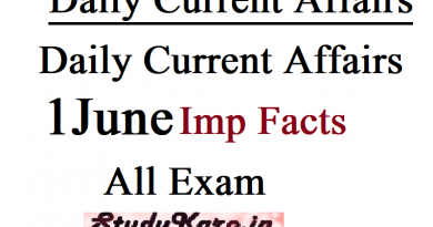 Daily Current Affairs Imp Facts 1 June All Exam